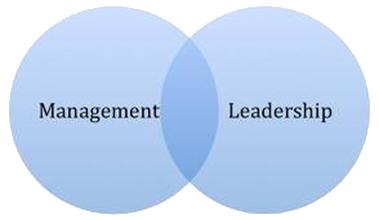 management_vs_leadership